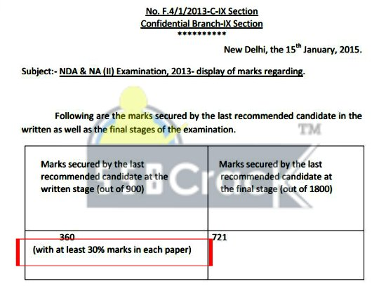 nda exam sectional cut off marks