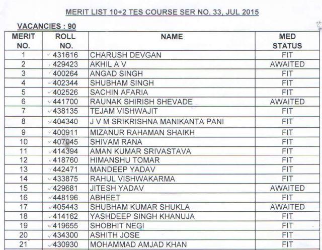 TES 33 merit list