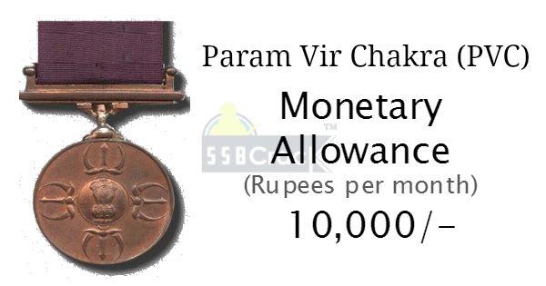 Monetary Benefits To A Gallantry Award Winner