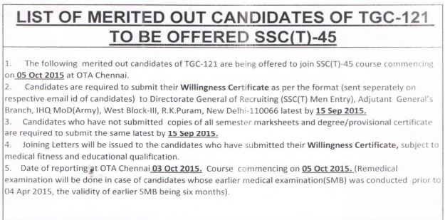 SSC 45 Merit List for TGC 121 Merit Out Candidates